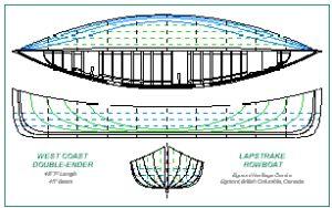 Heritage Boat Plans
